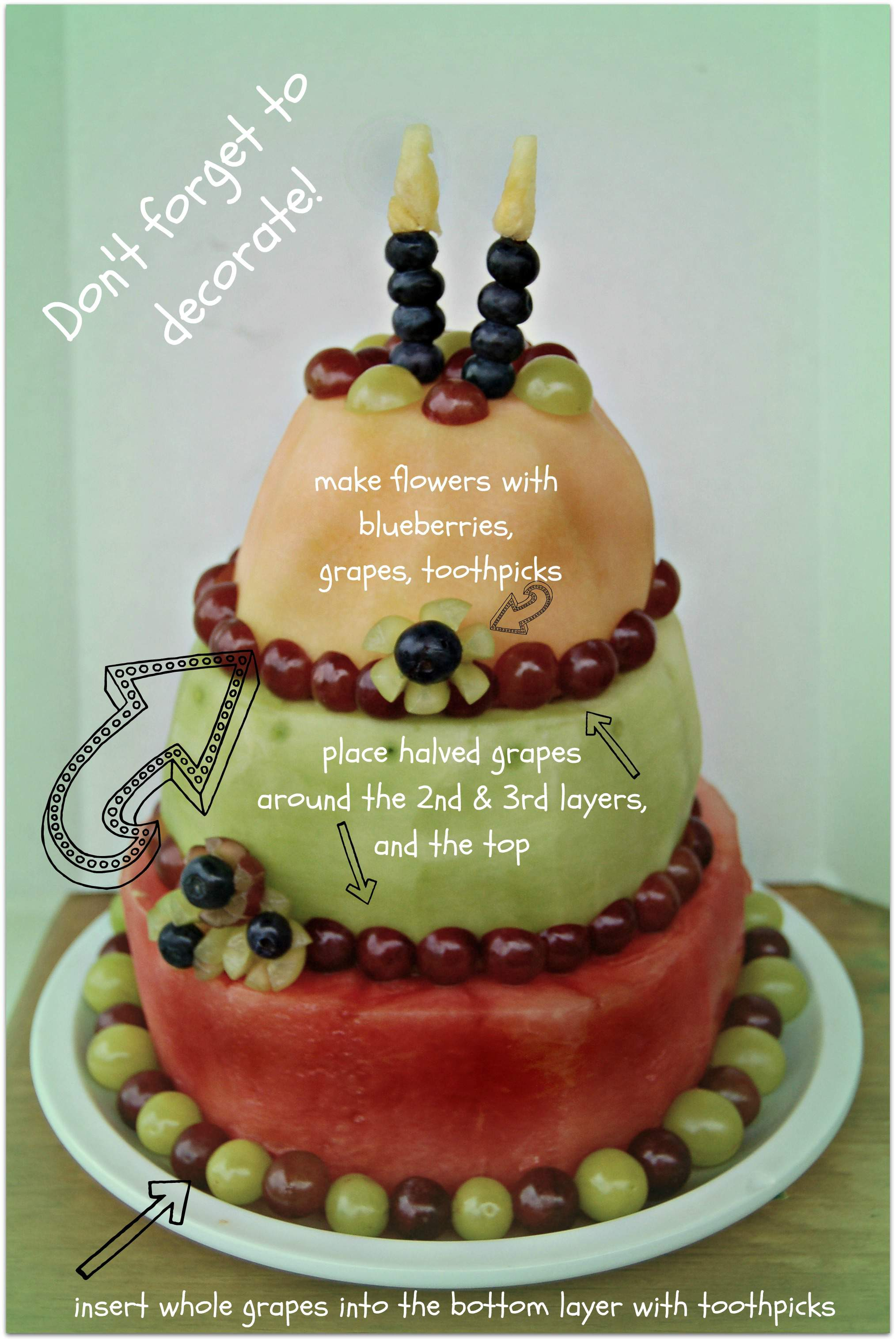 "Happy Birthday Fruit ""Cake"" ~ A Tutorial - Simplify, Live ..."