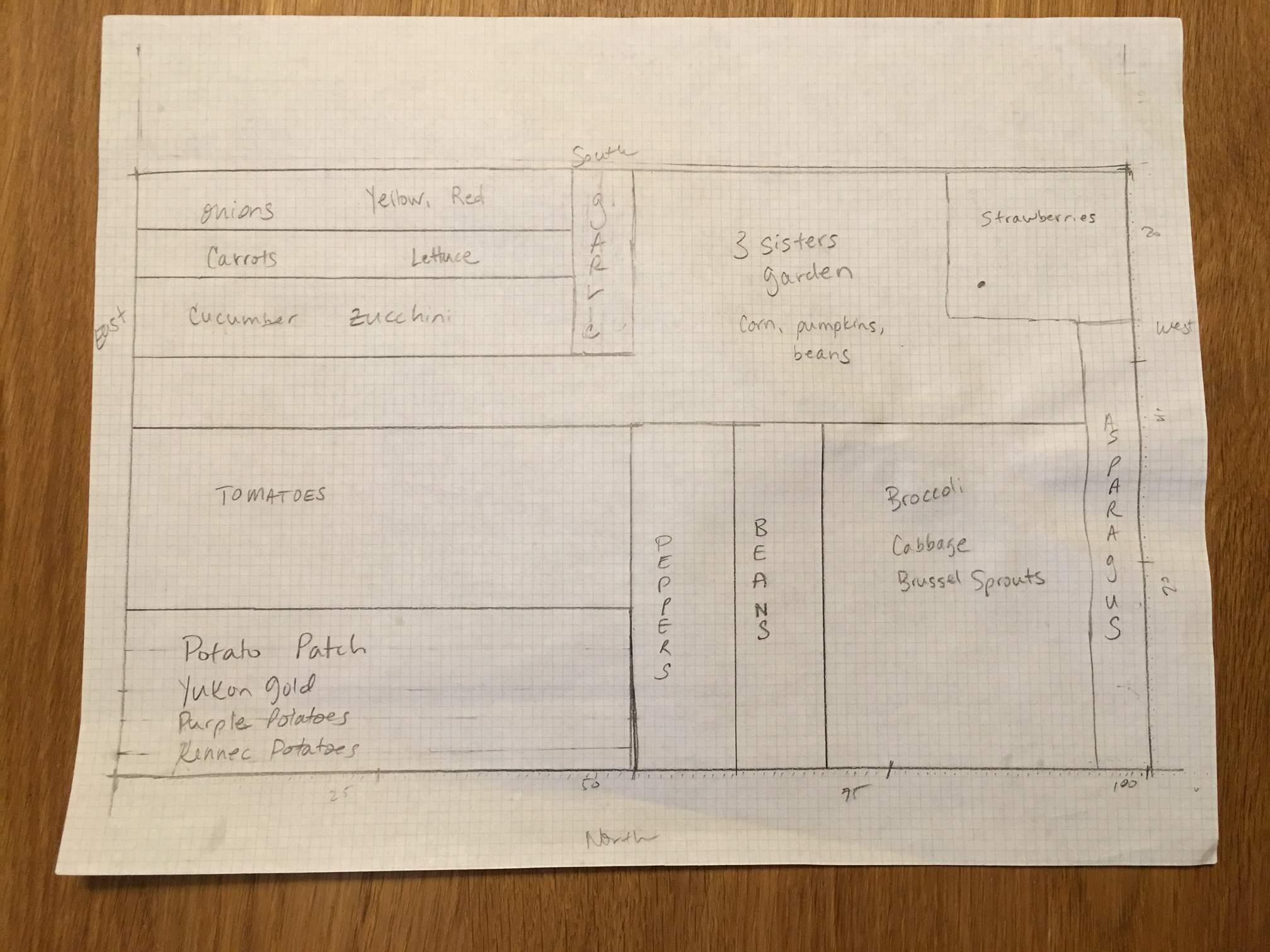garden plan simplifylivelove